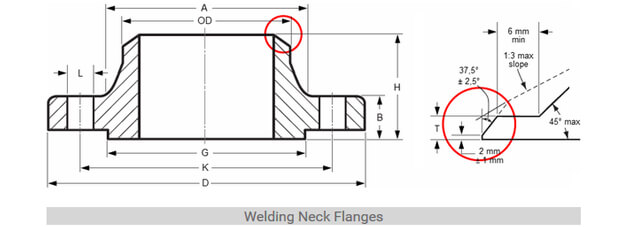 welded neck technical info